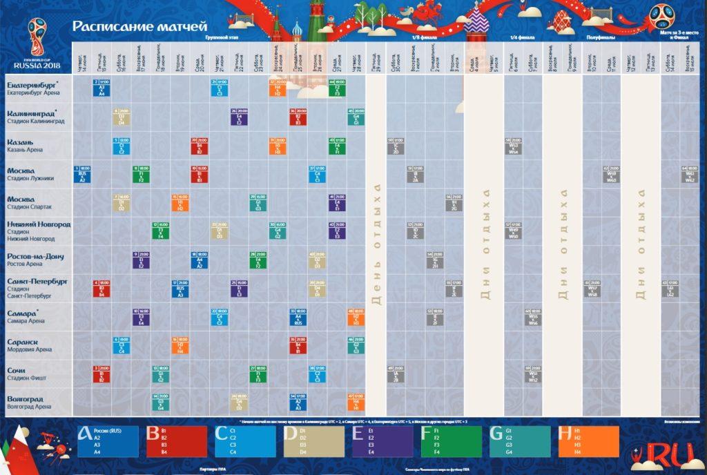 чемпионат мира 2018 игры