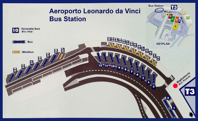 Аэропорт Фьюмичино Схема терминалов фото и описание как добраться в Рим